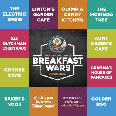 Breakfast Wars-All-In-One