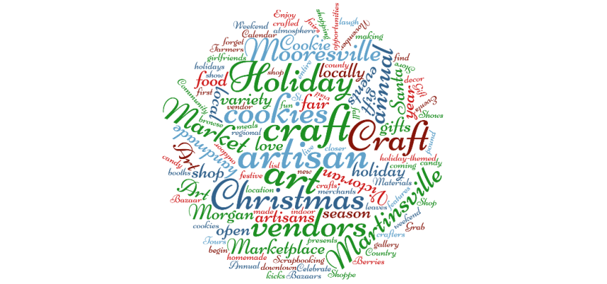 Craft Show Word Cloud