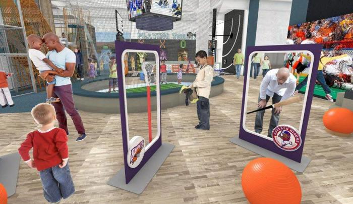 Explore & More - The Ralph C. Wilson, Jr. Children's Museum