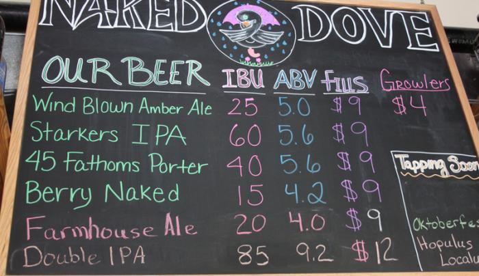naked-dove-brewing-company-canandaigua-sign