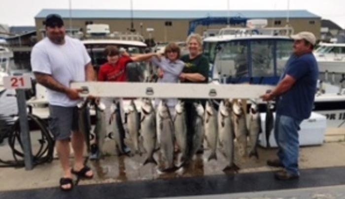 Successful group charter