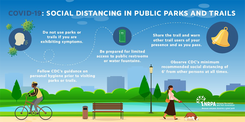 Social Distancing in Public Parks