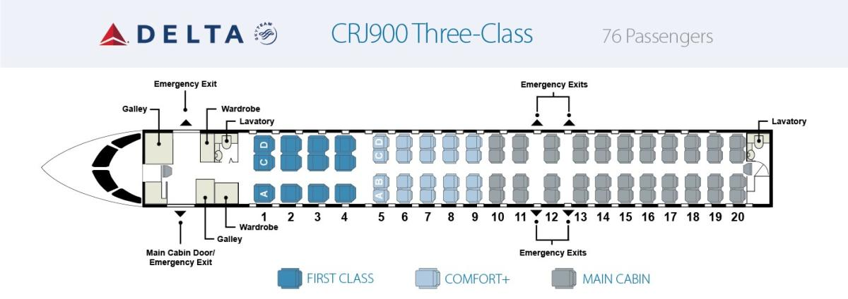 The Delta CRJ-900 aircraft features three class options for passengers along with expanded seating and luggage capacity.