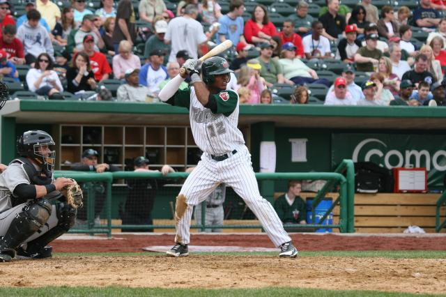 TinCaps at Bat