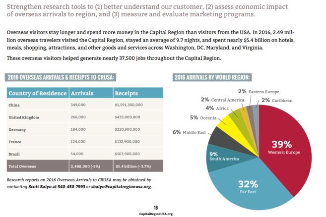 International data, via CRUSA