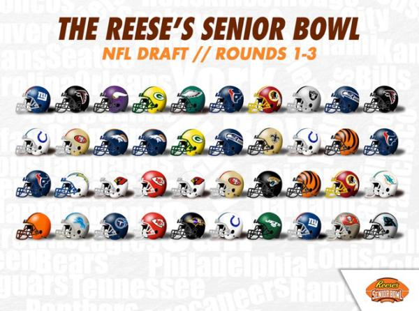 Senior Bowl NFL Drafts