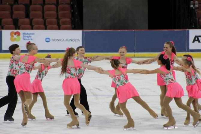 A synchronized ice skating team performing at INTRUST Bank Arena in Wichita