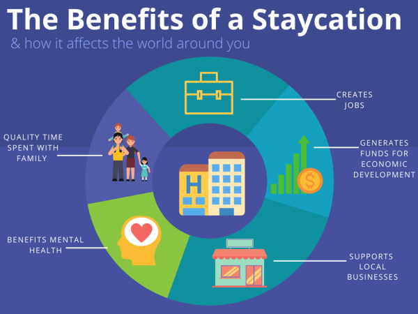 staycationbenefits