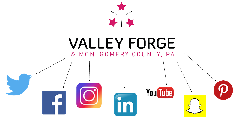 VFTCB Social Media Channels