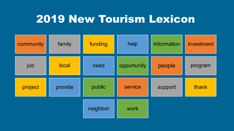 DI 2019 New Tourism Lexicon