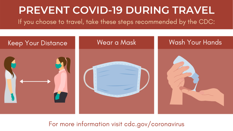 CDC Guidelines to Prevent COVID-19