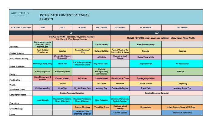 MCCVB's FY2020-21 Q1,Q2 Content Calendar