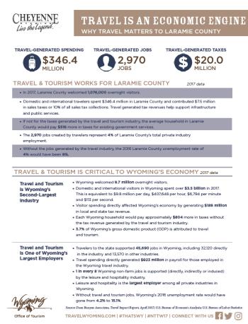 Wyoming State Tourism Info