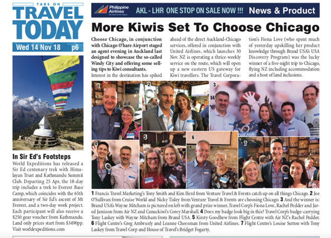Choose Kiwis
