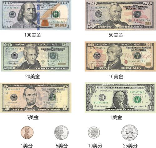 US dollar_TW