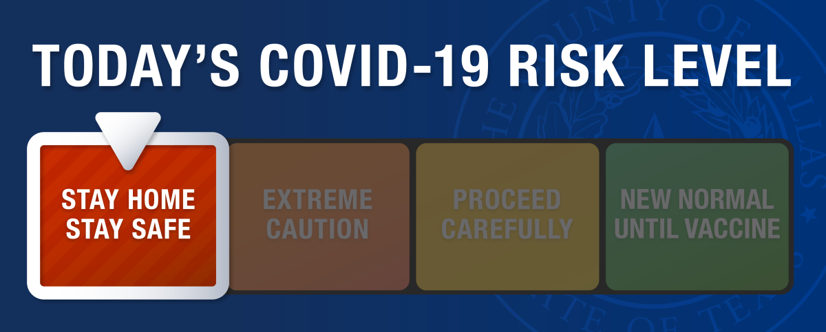 COVID-19 Risk Level Chart