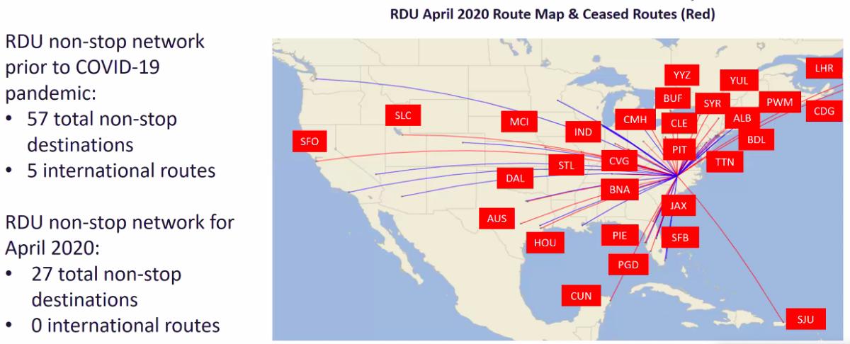 RDU routes