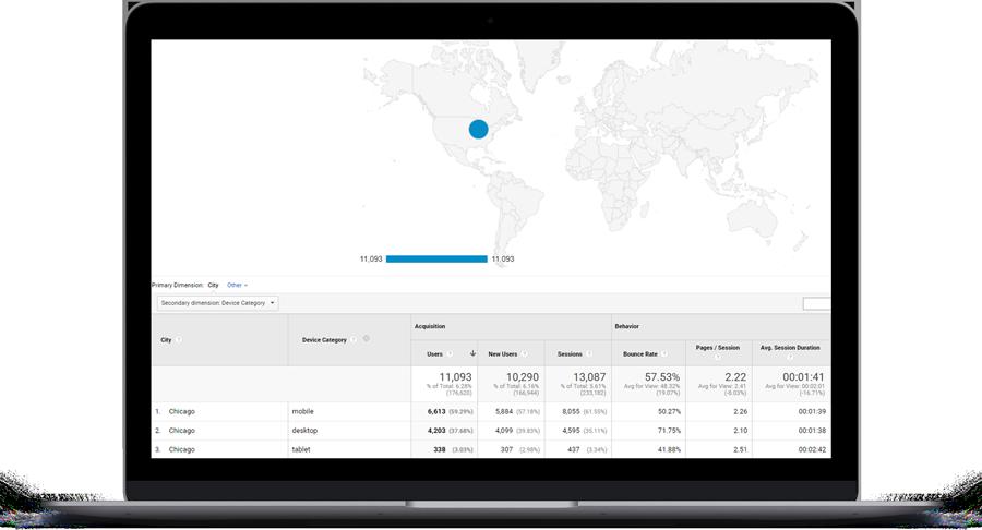 Google Analytics 2nd image