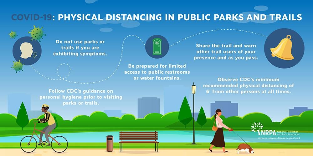 Park Guidelines during COVID 19