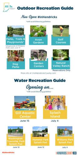 Hendricks County Re-Opening Guide