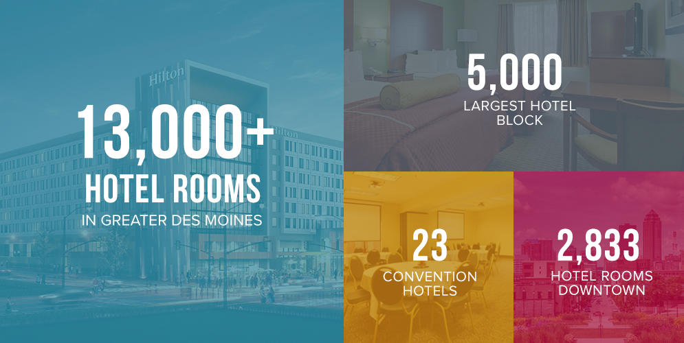 Catch Des Moines - Planners Hotel Infographic