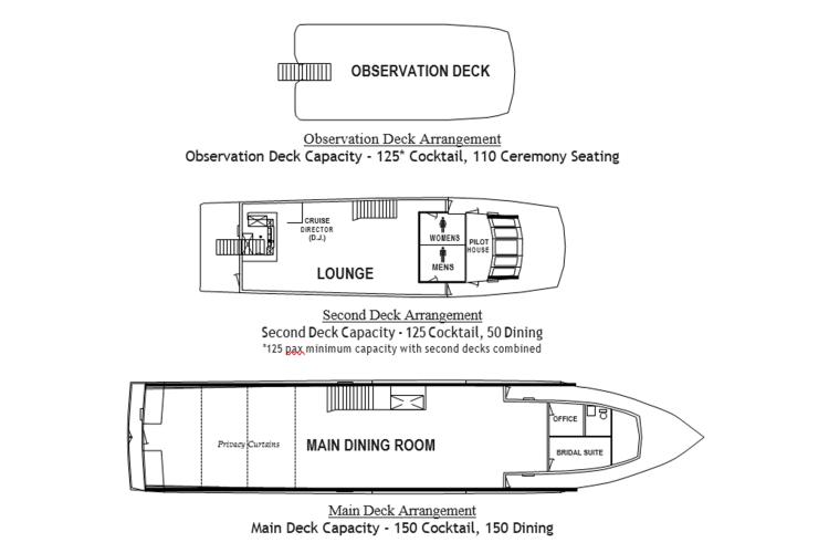 StarShip II