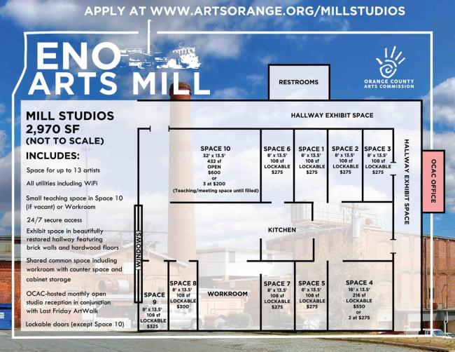 Rendering of Eno Arts Mill Studios