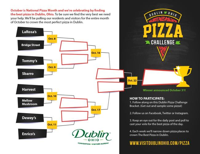 Updated Pizza Bracket