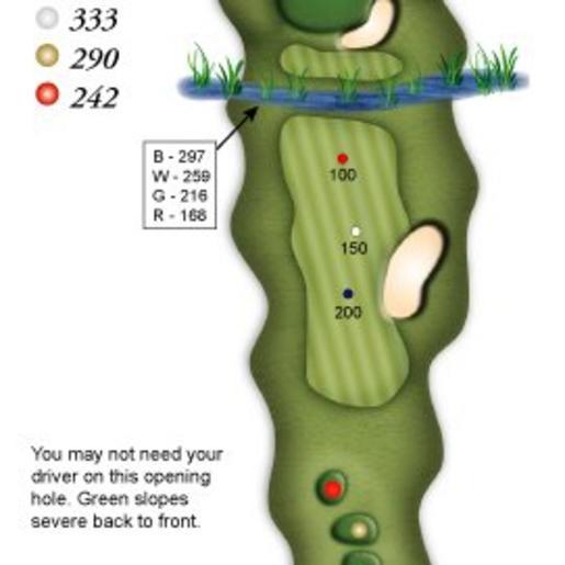 Golf Crown 2