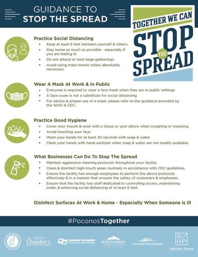 Stop The Spread: Guidance to Stop the Spread