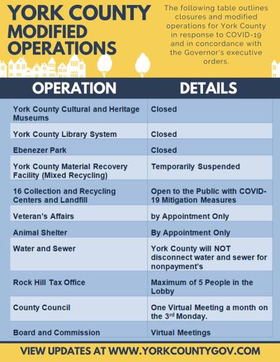 York County COVID