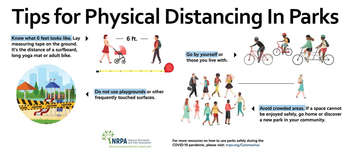 Tips for Physical Distancing in Parks