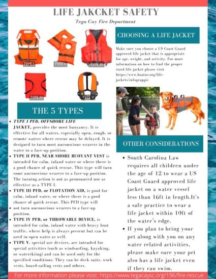 TCFD Life Jacket Graphic
