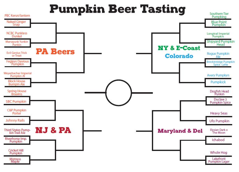 Pumpkin Beer Bracket