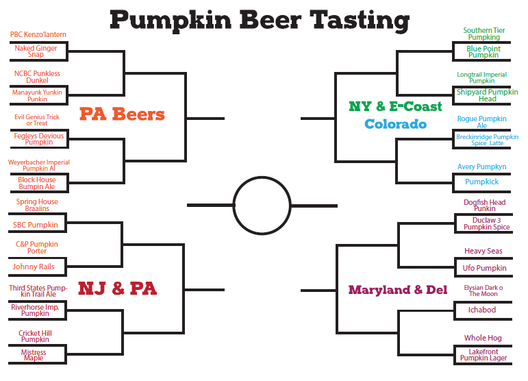 Pumpkin Beer Bracket