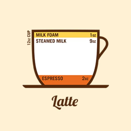 DS-latte