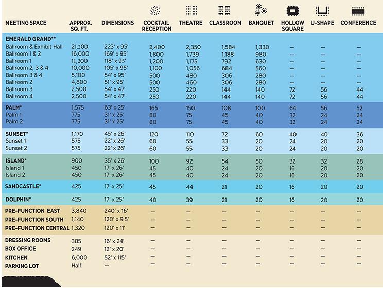 capacity_chart.png