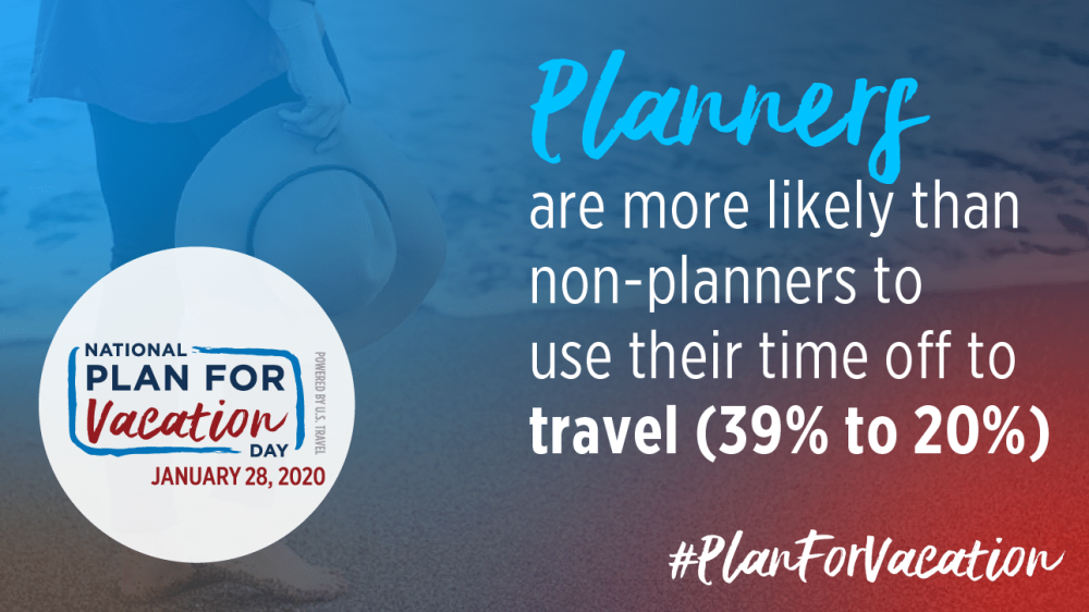 National Plan Your Vacation Time