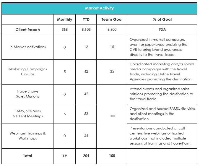 TIS_Chart 1