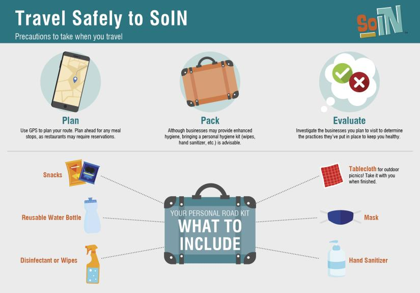travel safe infographic