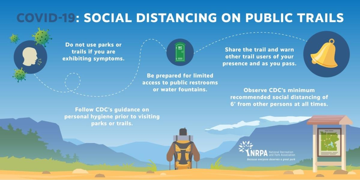Social Distancing on Public Trails