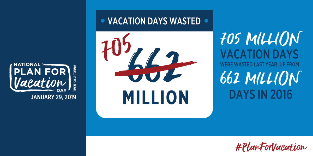 Wasted Vacation Days