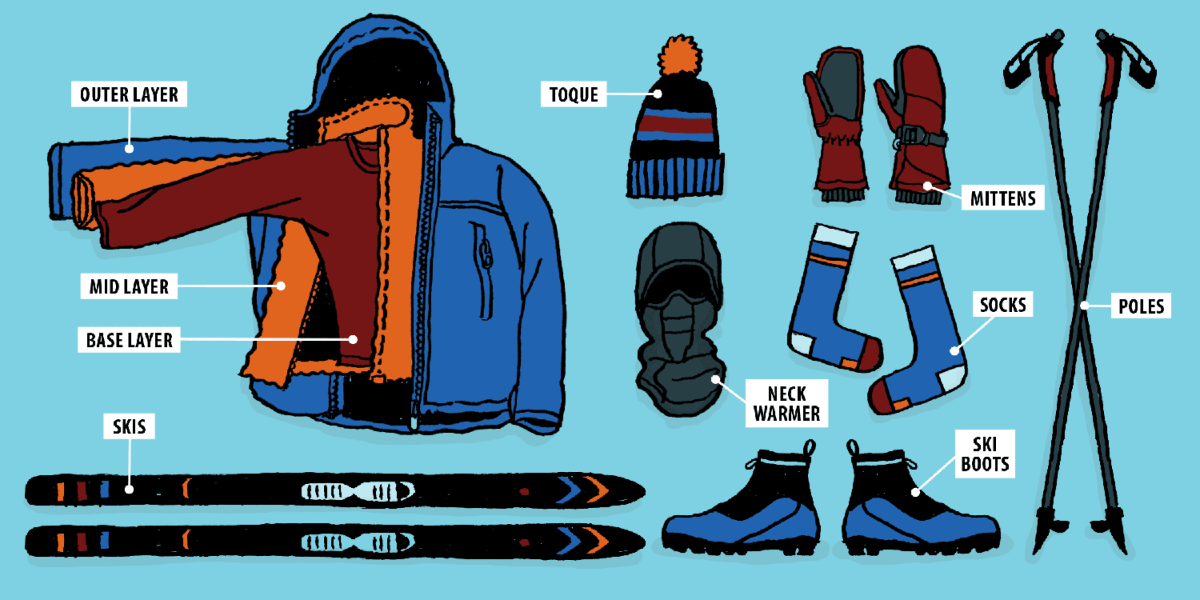 Cross-country skiing essentials