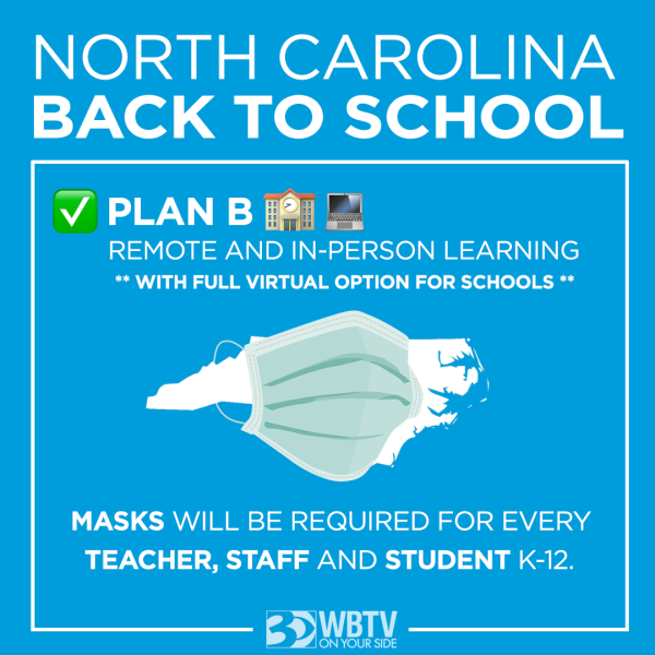 NC Back to School Plan