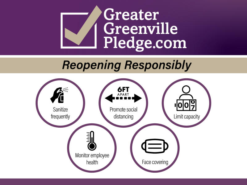 Greater Greenville Pledge Graphic - Reopening Responsibly