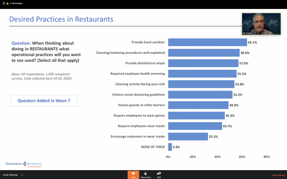 Desired practices in restaurants slide.