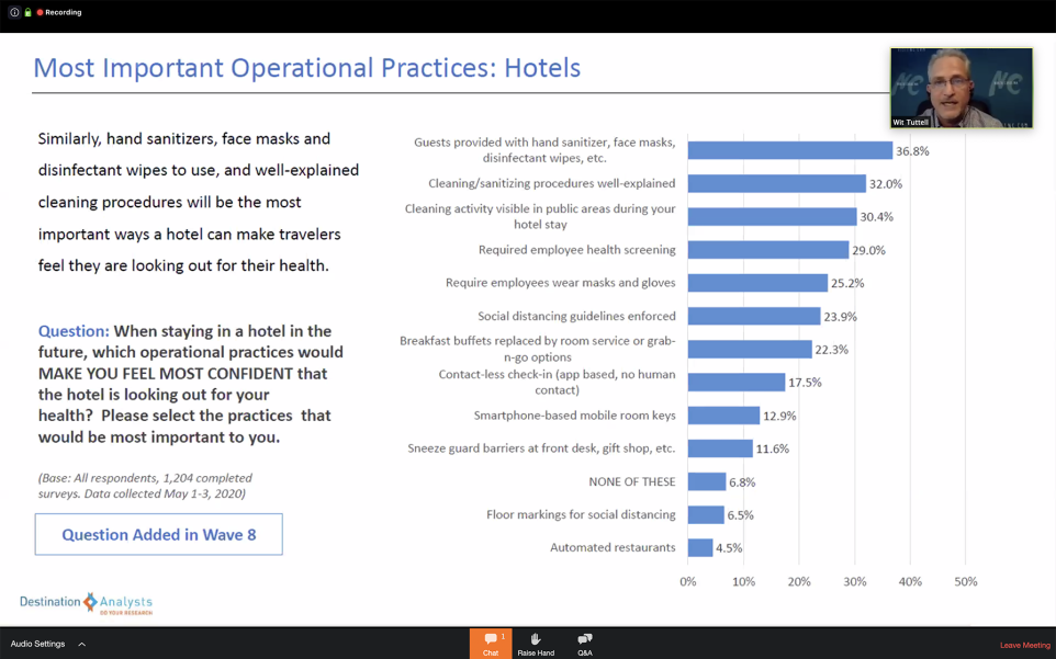 Best practices for hotels slide.
