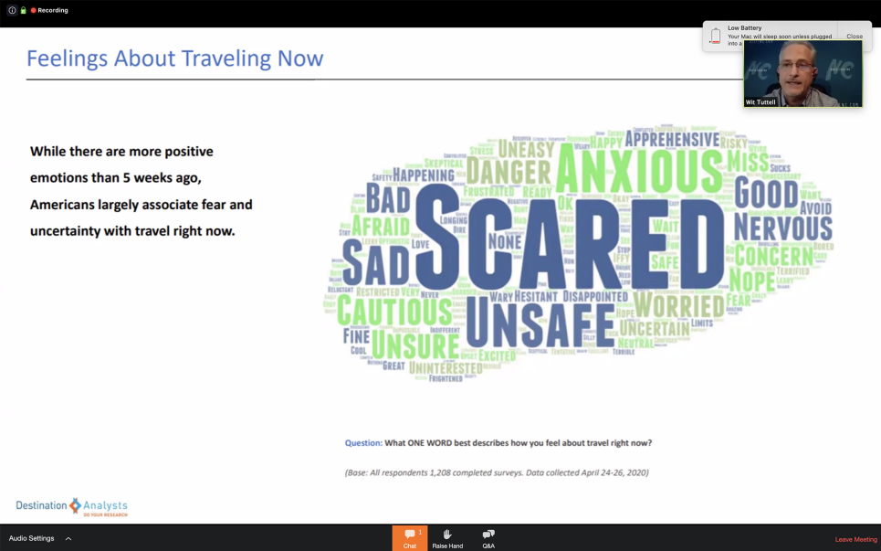 Scared to travel graphic