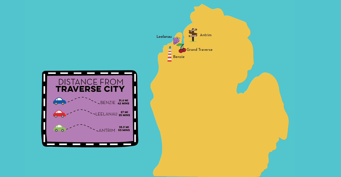 Regional Map of Northern Michigan