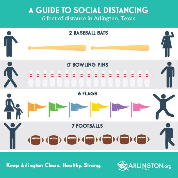 Text reads: A Guide to social distancing, 6 feet of distance in Arlington Texas, Keep Arlington Clean. Healthy. Strong and images have people separated by 2 baseball bats, 18 bowling pins, 6 flags and 7 footballs